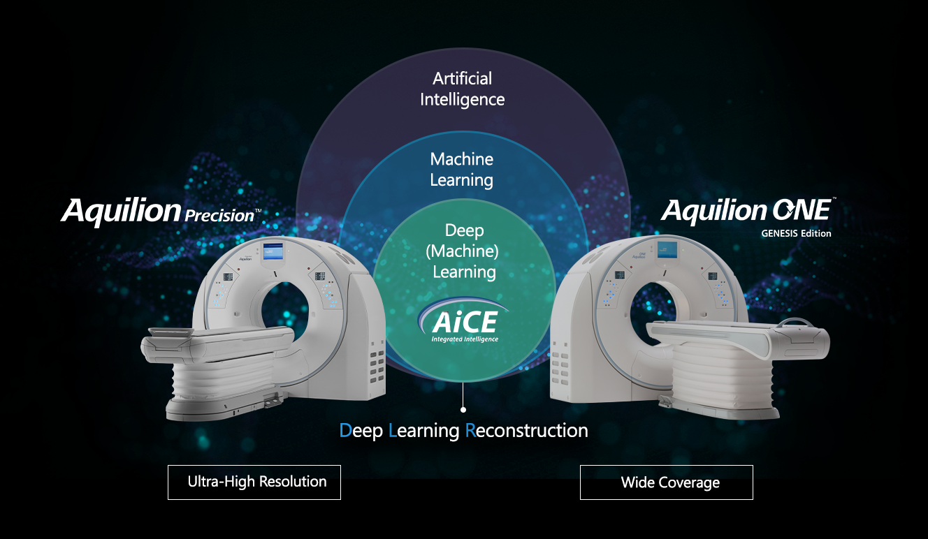 Advanced Intelligent Clear-IQ Engine (AiCE)