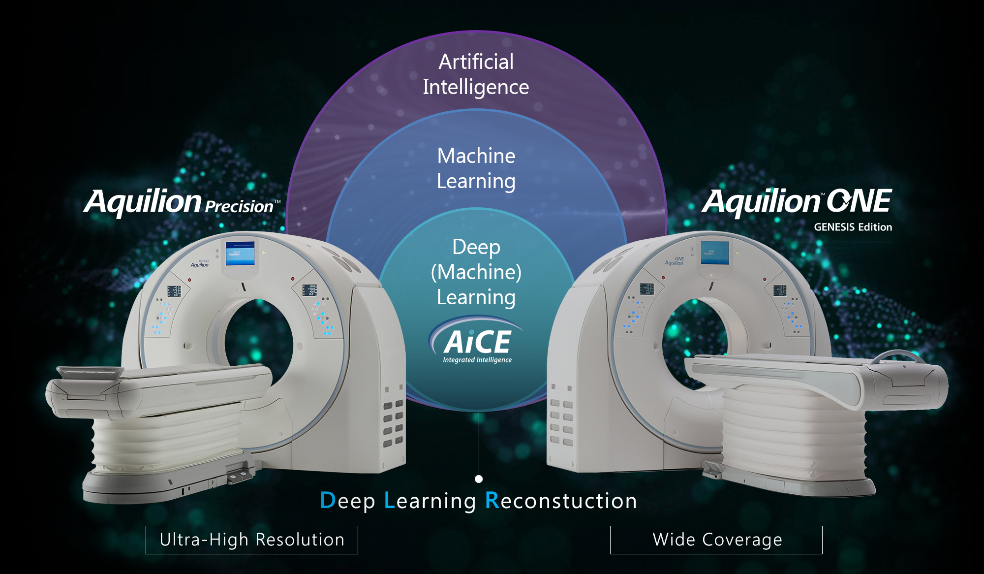 AiCE Deep Learning Reconstruction (AiCE DLR)