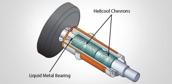 Helicool X-ray Tube