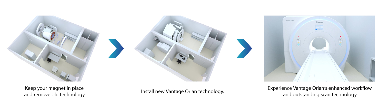 Keep your magnet in place and remove old technology. > Install new Vantage Orian technology. > Experience Vantage Orian's enhanced workflow and outstanding scan technology.
